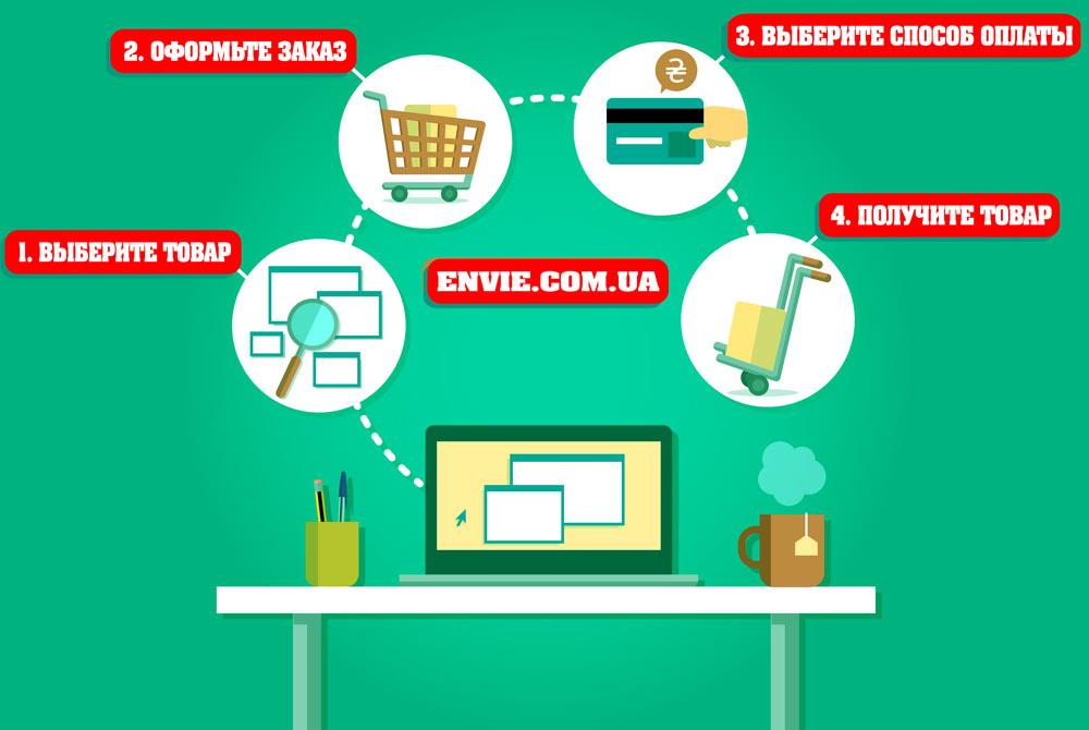 Купить натуральный скраб для тела ручной работы в Украине - Envie Cosmetic - Envie.com.ua