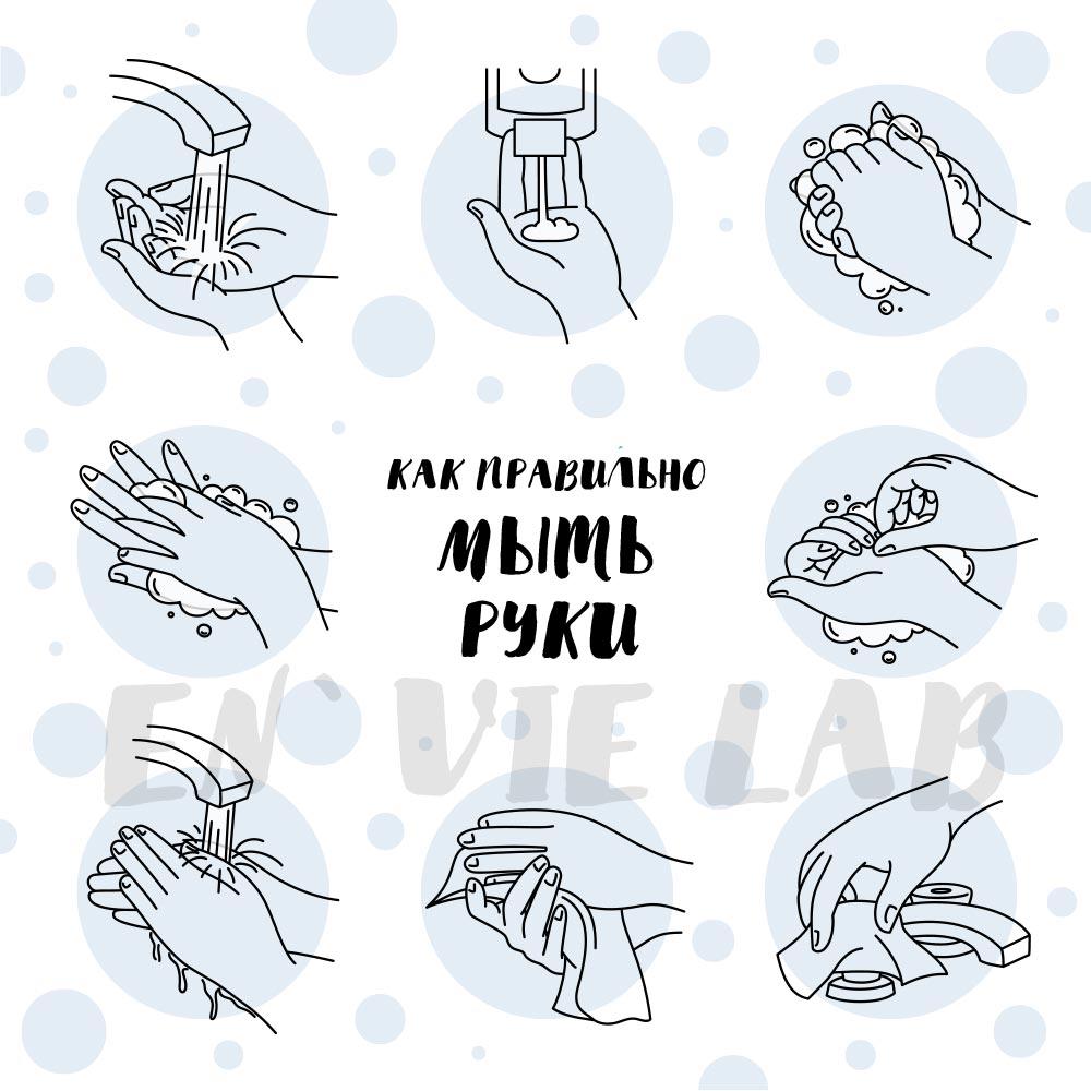 Как правильно мыть руки если Вы еще не решили купить антисептик для рук Envie lab - envie.com.ua