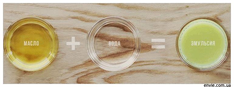 Гидрофильное масло - это средство для удаления макияжа с кожи лица